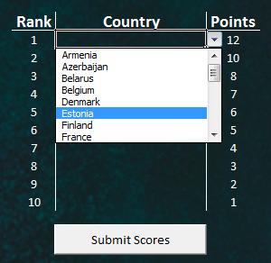 Score Form